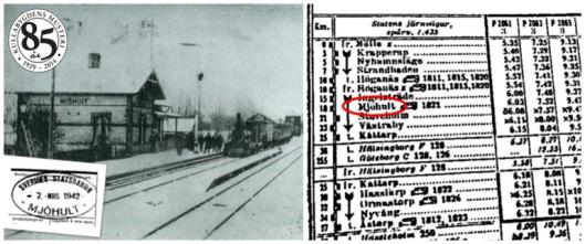 Historik-järnvägsstationen