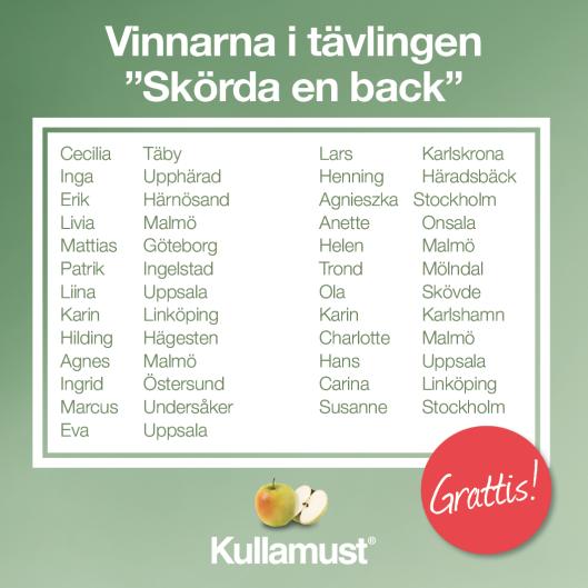 kullamust-vinnarna-skorda-en-back-2016
